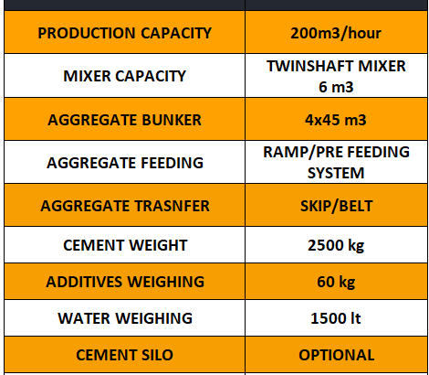 POWERMIX-200 STATIONARY CONCRETE BATCHING PLANT