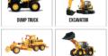 Renewing Certificates/license: forklift, Excavator