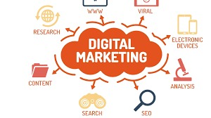 Digital Marketing Agency Sweden afriqwebtech.co