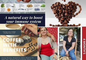Coffee that helps with Weightloss